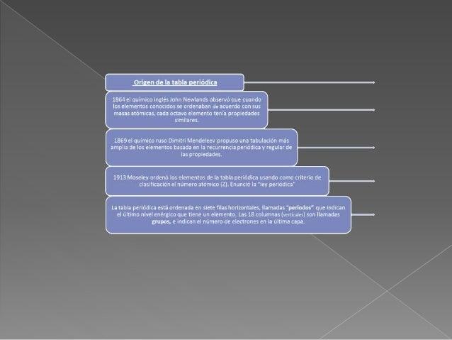 Presentacion en power point tabla peridica y enlaces qumicos urtaz Gallery
