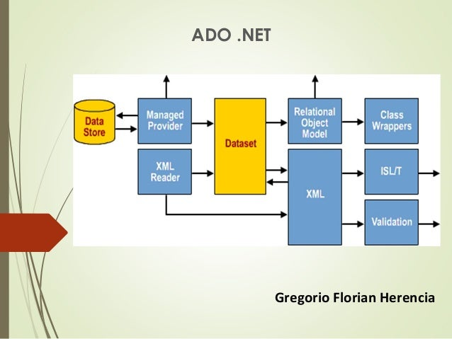 ADO .NET Gregorio Florian Herencia