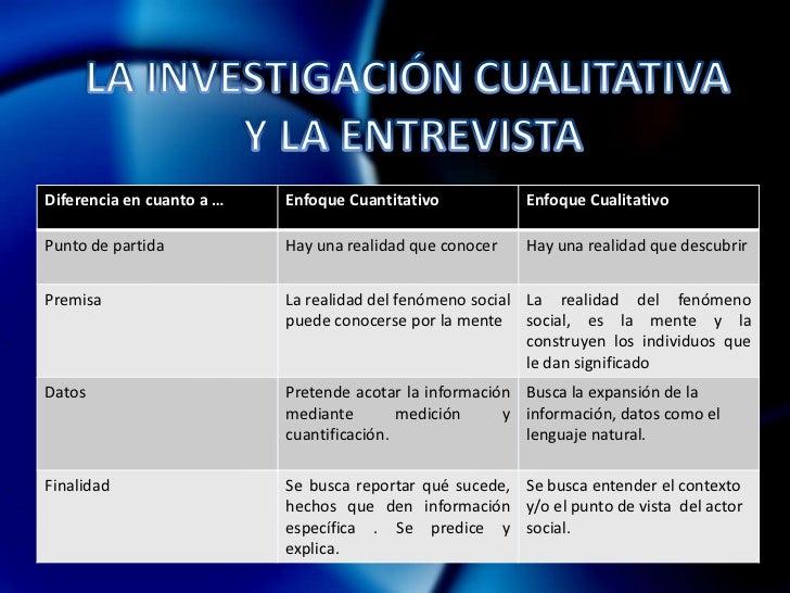 LA INVESTIGACIÓN CUALITATIVA<br /> Y LA ENTREVISTA<br />
