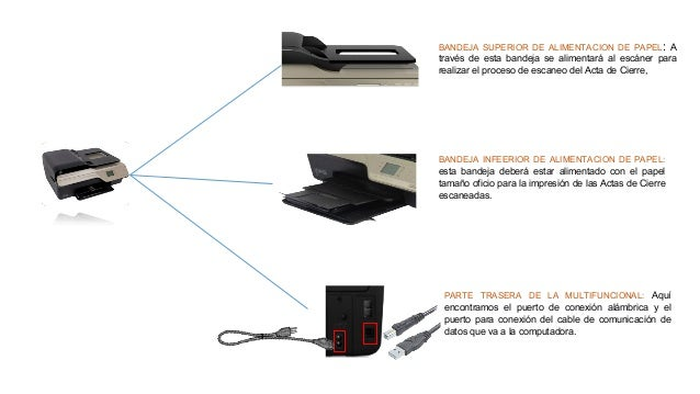 Presentacion Equipo Tecnologico