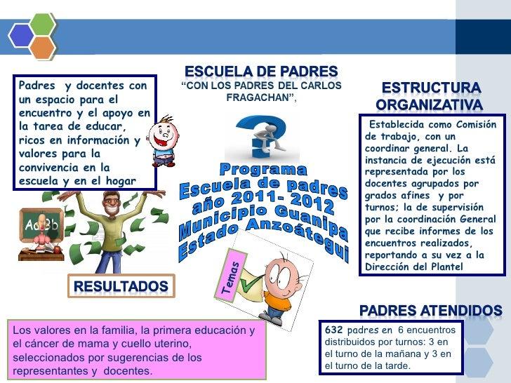 Padres y docentes con un espacio para el encuentro y el apoyo en la tarea de educar,                                      ...