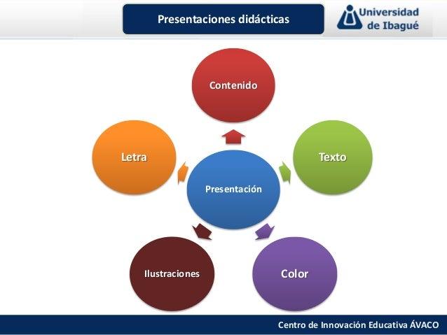 presentaciones didácticas