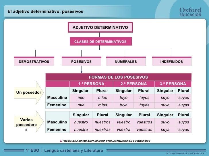 Presentaciones Los Adjetivos Cota