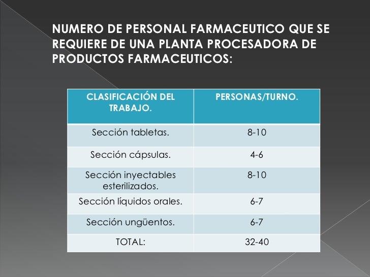 La industria alimentaria es la parte de la industria encargada de laelaboración, transformación, preparación, conservación...