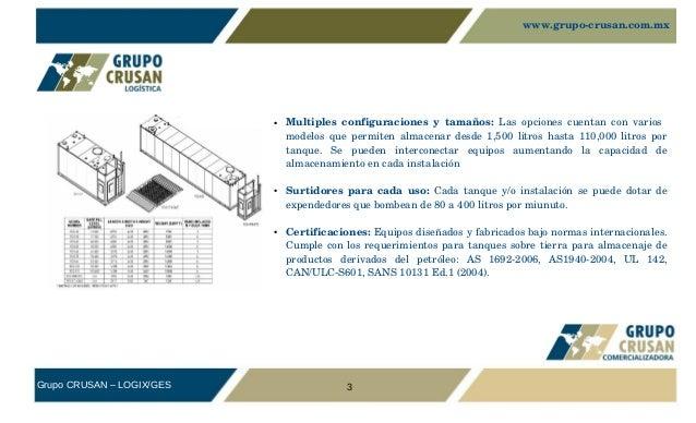 ESTACIONES MÓVILES DE COMBUSTIBLE Y TANQUES PARA ALMACENAJE ESTÁTICO DE GASOLINA, DIESEL Y TURBOSINA Slide 3