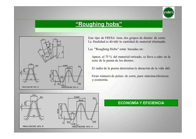 """""""Roughing hobs"""" Este tipo de FRESA tiene dos grupos de dientes de corte. La finalidad es dividir la cantidad de material e..."""