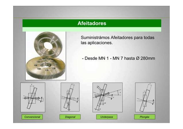Afeitadores Suministrámos Afeitadores para todas las aplicaciones. - Desde MN 1 - MN 7 hasta Ø 280mm Convencional Diagonal...