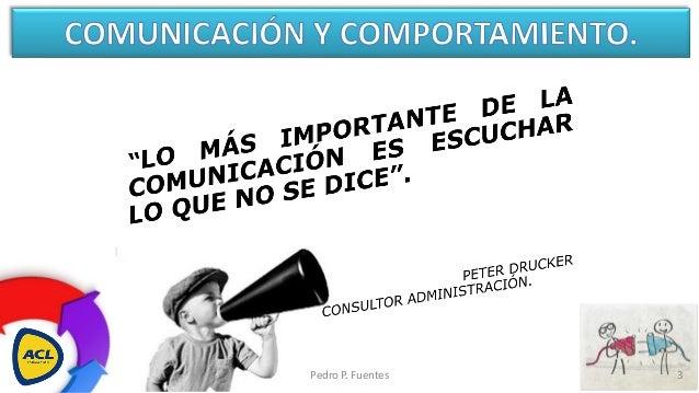 Presentaciones tema1 atencion al cliente comunicacion Slide 3