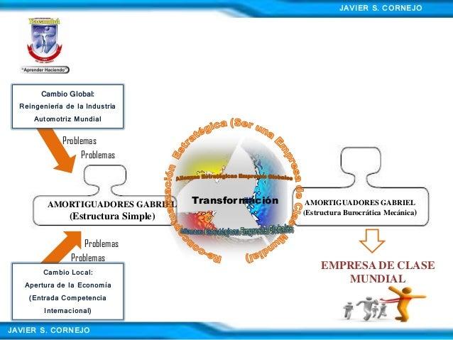 Presentacion estudio de caso Slide 2