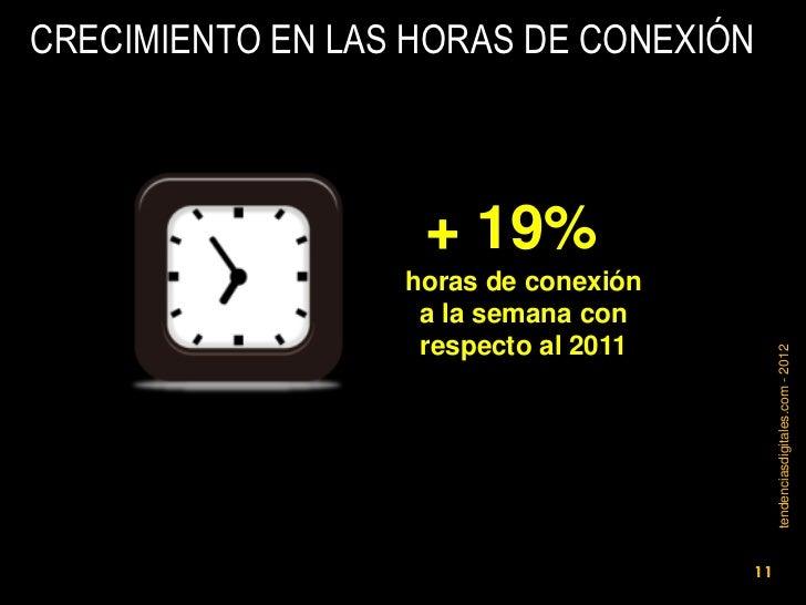 CRECIMIENTO EN LAS HORAS DE CONEXIÓN                   + 19%                  horas de conexión                   a la sem...