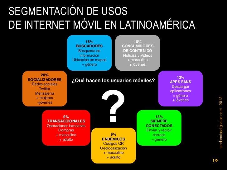 SEGMENTACIÓN DE USOSDE INTERNET MÓVIL EN LATINOAMÉRICA                                18%                      18%        ...