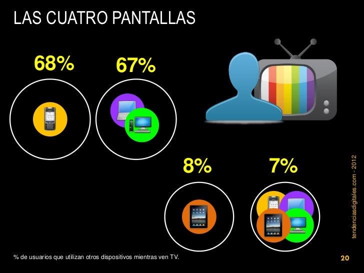 LAS CUATRO PANTALLAS       68%                            67%                                                             ...