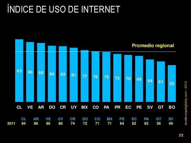 ÍNDICE DE USO DE INTERNET                                                                        Promedio regional       9...