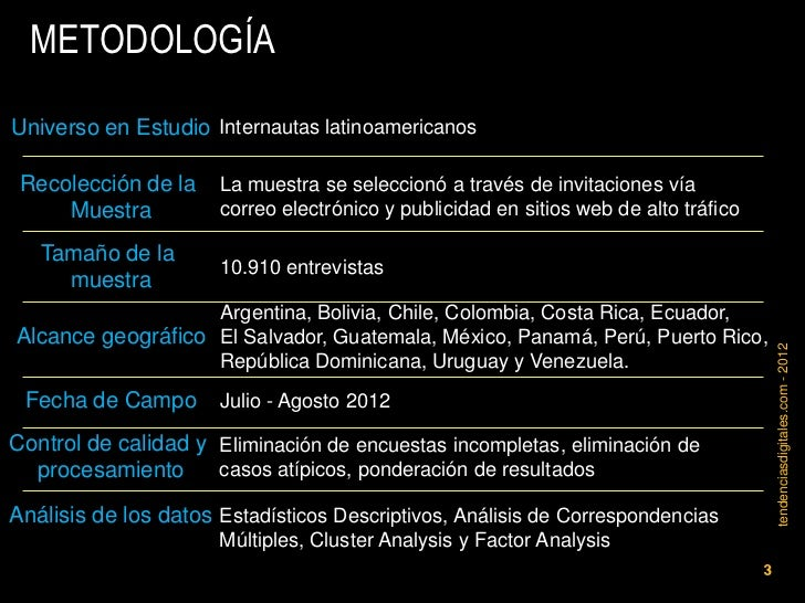 METODOLOGÍAUniverso en Estudio Internautas latinoamericanos Recolección de la    La muestra se seleccionó a través de invi...