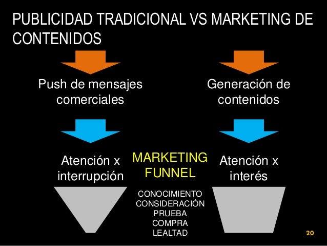 PUBLICIDAD TRADICIONAL VS MARKETING DE CONTENIDOS Push de mensajes comerciales  Generación de contenidos  Atención x MARKE...