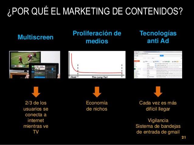 ¿POR QUÉ EL MARKETING DE CONTENIDOS? Multiscreen  2/3 de los usuarios se conecta a internet mientras ve TV  Proliferación ...