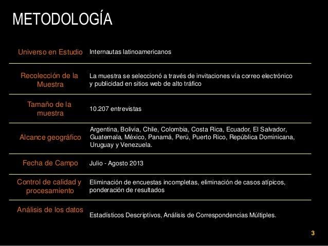 METODOLOGÍA Universo en Estudio Internautas latinoamericanos Recolección de la Muestra Tamaño de la muestra Alcance geográ...