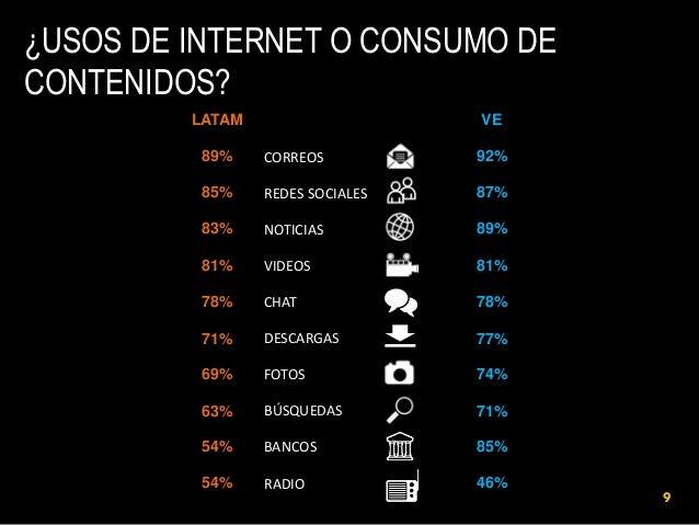 ¿USOS DE INTERNET O CONSUMO DE CONTENIDOS? LATAM  VE  89%  CORREOS  92%  85%  REDES SOCIALES  87%  83%  NOTICIAS  89%  81%...