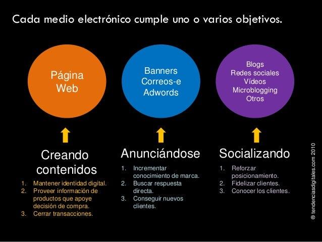 ®tendenciasdigitales.com2010 Cada medio electrónico cumple uno o varios objetivos. 1. Mantener identidad digital. 2. Prove...