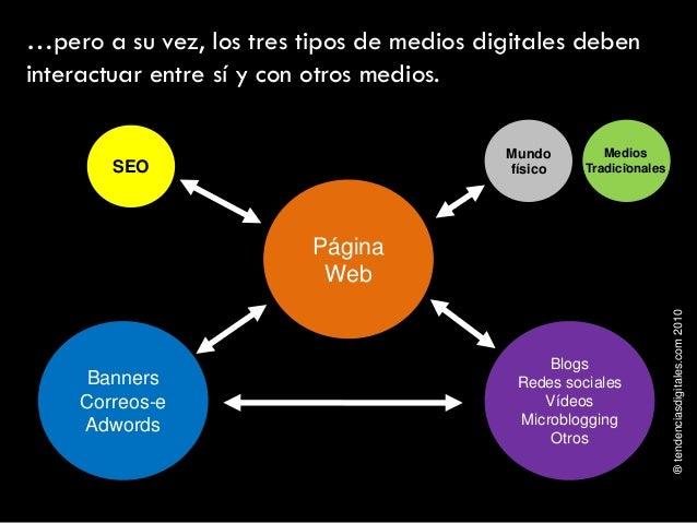 ®tendenciasdigitales.com2010 …pero a su vez, los tres tipos de medios digitales deben interactuar entre sí y con otros med...