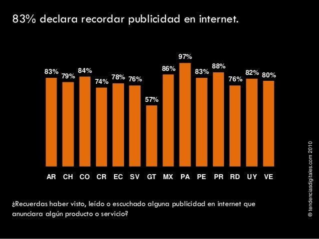 ®tendenciasdigitales.com2010 83% declara recordar publicidad en internet. ¿Recuerdas haber visto, leído o escuchado alguna...