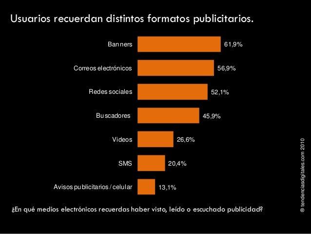 ®tendenciasdigitales.com2010 Usuarios recuerdan distintos formatos publicitarios. ¿En qué medios electrónicos recuerdas ha...