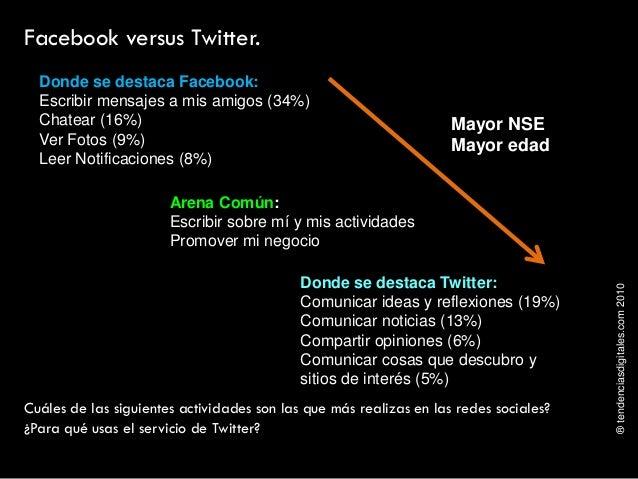 ®tendenciasdigitales.com2010 Facebook versus Twitter. Mayor NSE Mayor edad Cuáles de las siguientes actividades son las qu...