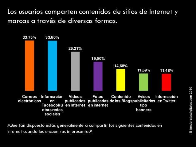 ®tendenciasdigitales.com2010 Los usuarios comparten contenidos de sitios de Internet y marcas a través de diversas formas....