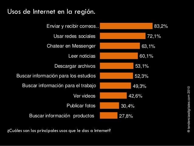 ®tendenciasdigitales.com2010 Usos de Internet en la región. ¿Cuáles son los principales usos que le das a Internet? 83,2% ...