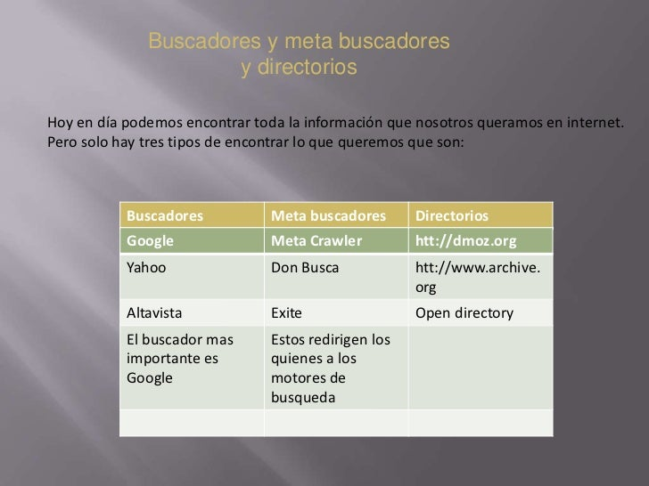 Buscadores y meta buscadores                      y directoriosHoy en día podemos encontrar toda la información que nosotr...