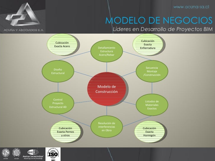 Detallamiento Estructura Acero/Rebar Diseño Estructural Secuencia Montaje /Construcción Control Proyecto Estructural 4D Re...