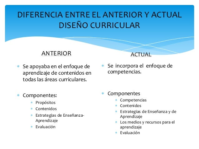 Nuevo dise o curricular dominicano for Diseno curricular para el nivel inicial
