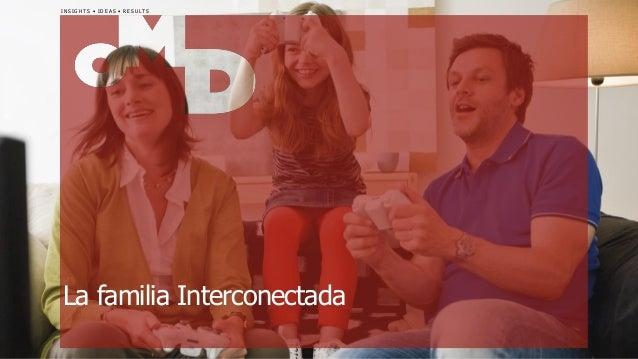 INSIGHTS • IDEAS • RESULTS  La familia Interconectada   p.