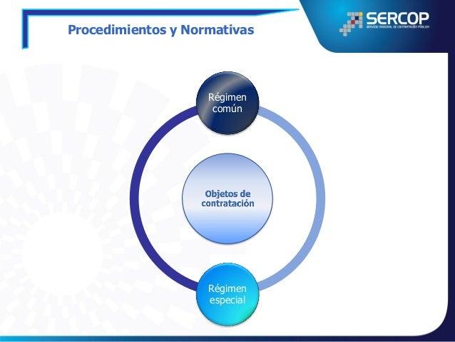 Objeto contratación  Procedimientos Compra por catálogo Ínfima Cuantía  Bienes y servicios  normalizados  no normalizados ...