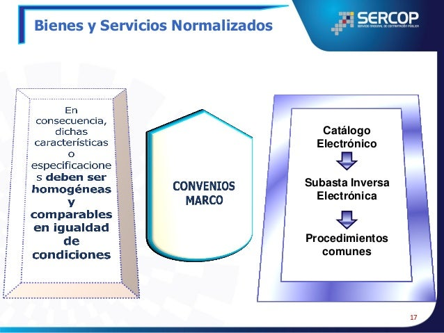 Aplicación de la Ley Orgánica del SNCP  BIENES Y SERVICIOS  NO  NORMALIZADO SI  CATÁLOGO ELECTRÓNICO  MENOR CUANTÍA < 68.6...