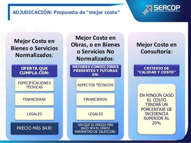 Fase Precontractual  Inicio del Proceso www.compraspublicas.gob.ec  Interrelación entre Proveedores y Entidades  Adjudicac...