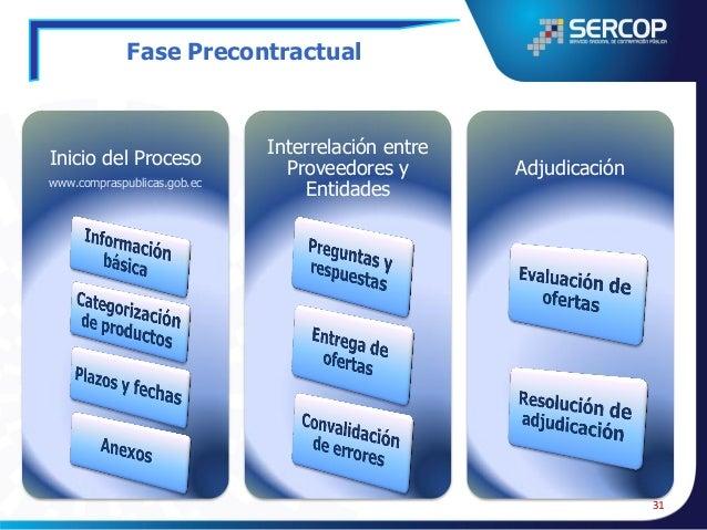 Subdivisión de Contratos  El objeto de la contratación o la ejecución de un proyecto no podrán ser subdivididos en cuantía...