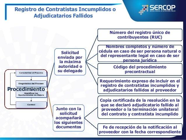 Presentacion fase i normativa