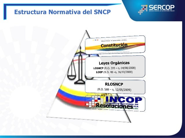 Constitución República del Ecuador