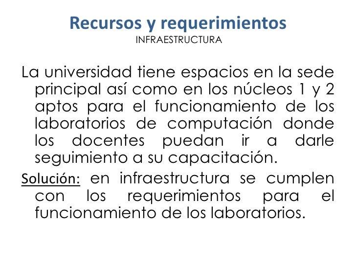 Recursos y requerimientos              INFRAESTRUCTURALa universidad tiene espacios en la sede  principal así como en los ...