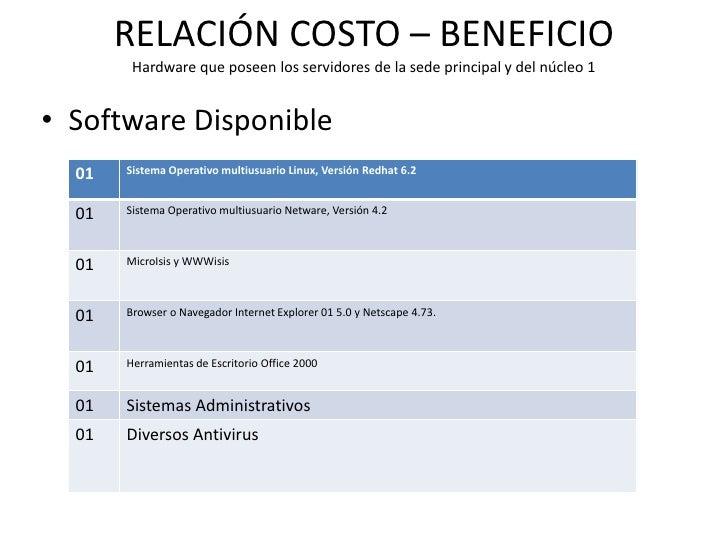 RELACIÓN COSTO – BENEFICIO        Hardware que poseen los servidores de la sede principal y del núcleo 1• Software Disponi...