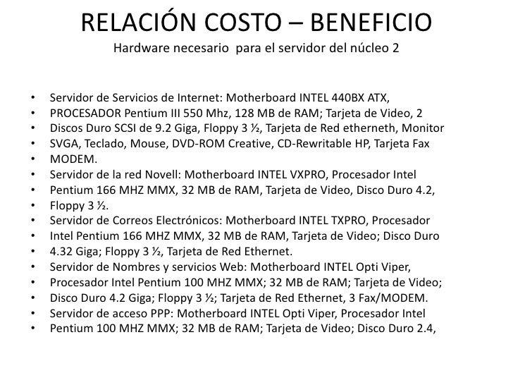 RELACIÓN COSTO – BENEFICIO                Hardware necesario para el servidor del núcleo 2•   Servidor de Servicios de Int...