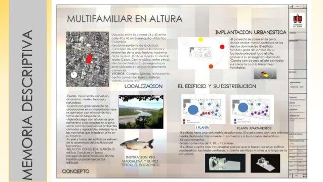 Presentacion final for Memoria descriptiva arquitectura