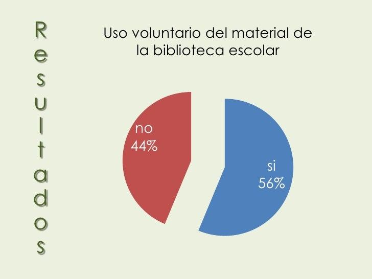 R   Uso voluntario del material dee        la biblioteca escolarsul       not      44%                           sia      ...