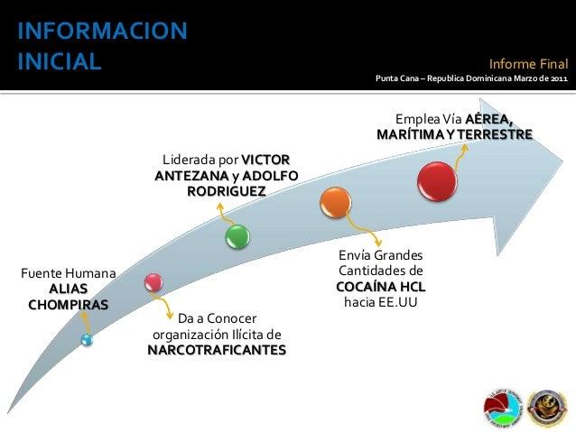 Informe Final Punta Cana – Republica Dominicana Marzo de 2011 INFORMACION INICIAL Fuente Humana ALIAS CHOMPIRAS Da a Conoc...