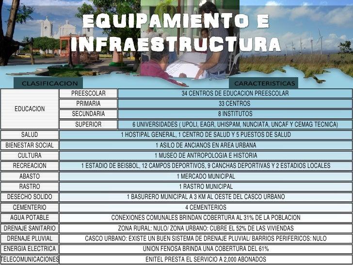 RIVAS   INFRAESTRUCTURA SOCIO- ECONOMICA     MUNICIPIOS