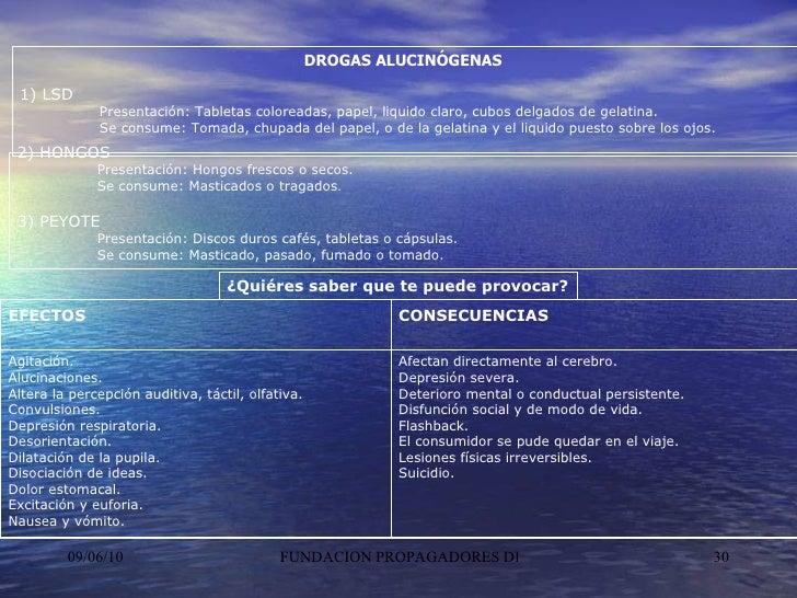 DROGAS ALUCINÓGENAS   1) LSD   Presentación: Tabletas coloreadas, papel, liquido claro, cubos delgados de gelatina. Se c...