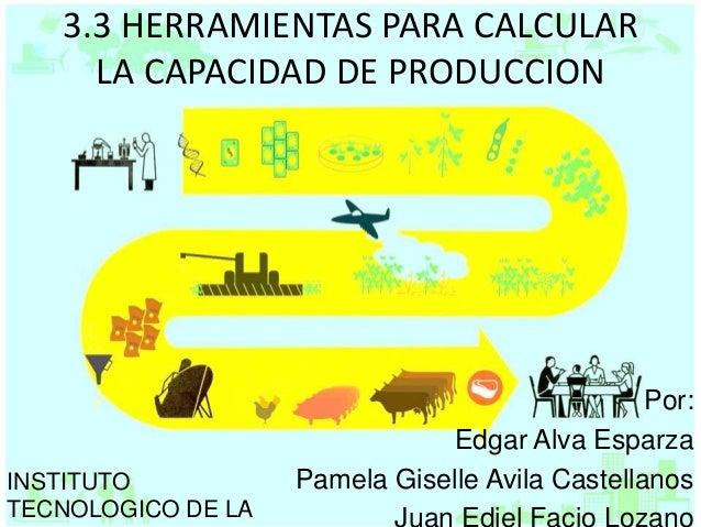 3.3 HERRAMIENTAS PARA CALCULAR LA CAPACIDAD DE PRODUCCION Por: Edgar Alva Esparza Pamela Giselle Avila CastellanosINSTITUT...