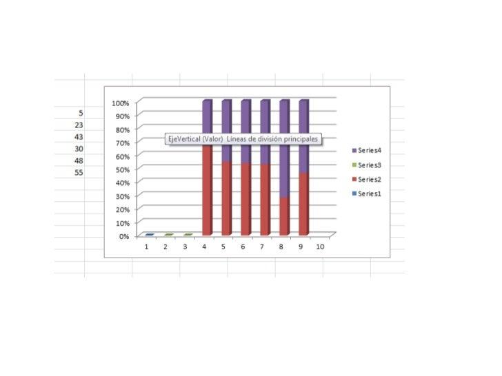 Presentacion grafica