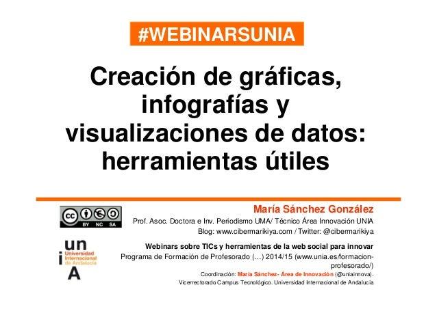 Presentacion Seminario virtual sobre Creación de Gráficas, Infografía…